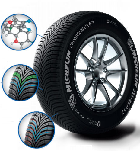 Image result for MICHELIN CROSSCLIMATE SUV